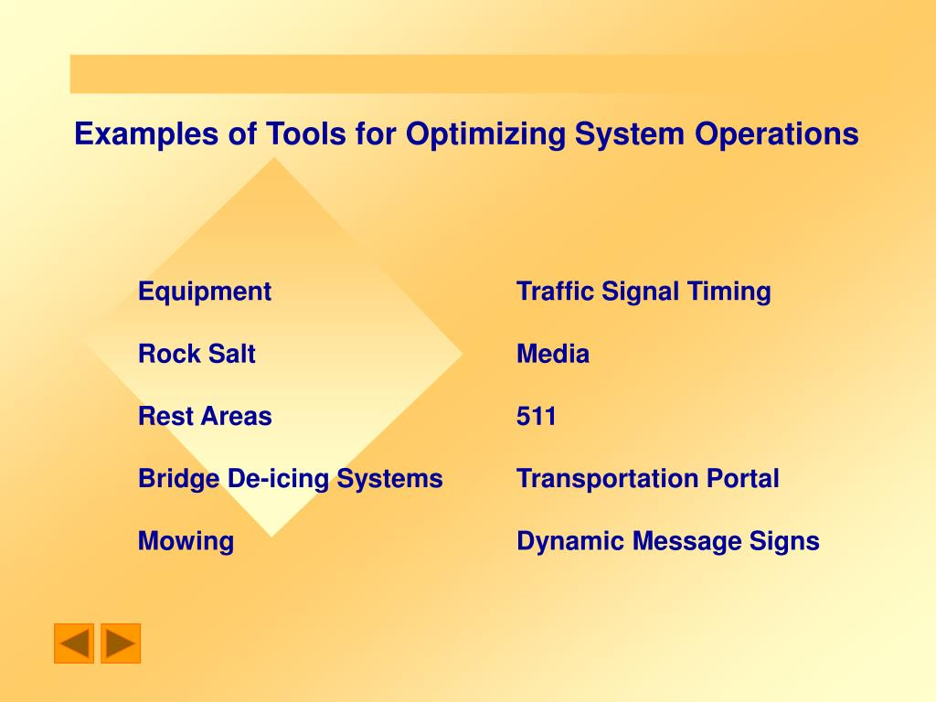 Examples of Tools for Optimizing System Operations