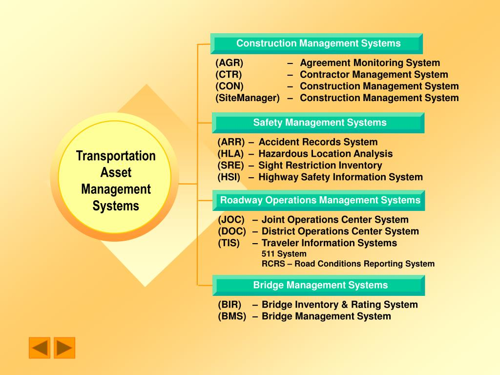 Bridge Management Systems