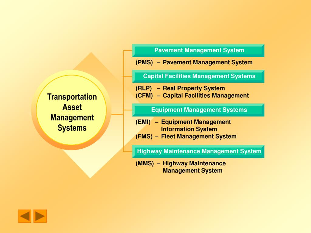 Pavement Management System