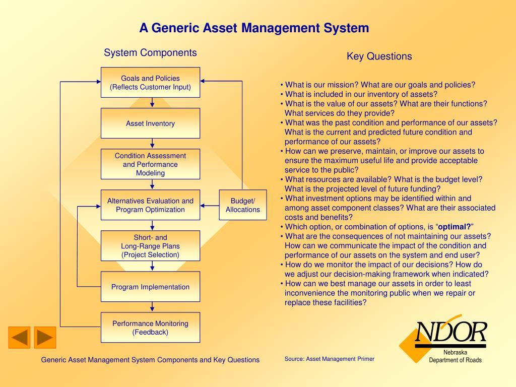 A Generic Asset Management System