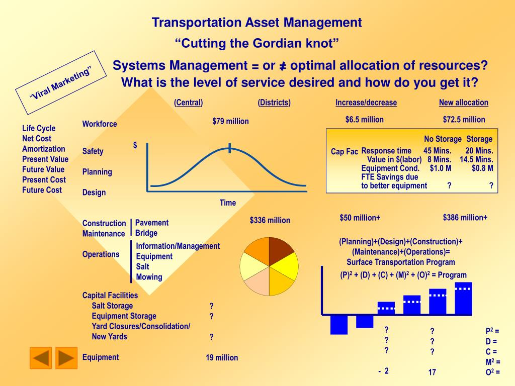 Systems Management = or = optimal allocation of resources?