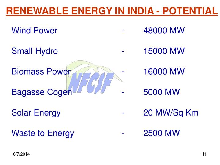 RENEWABLE ENERGY IN INDIA - POTENTIAL