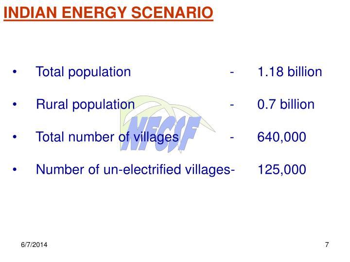INDIAN ENERGY SCENARIO