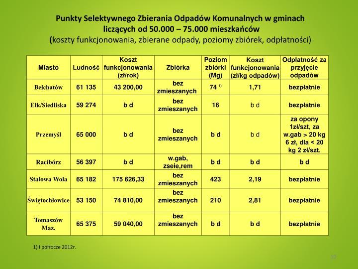 Punkty Selektywnego Zbierania Odpadów Komunalnych w gminach