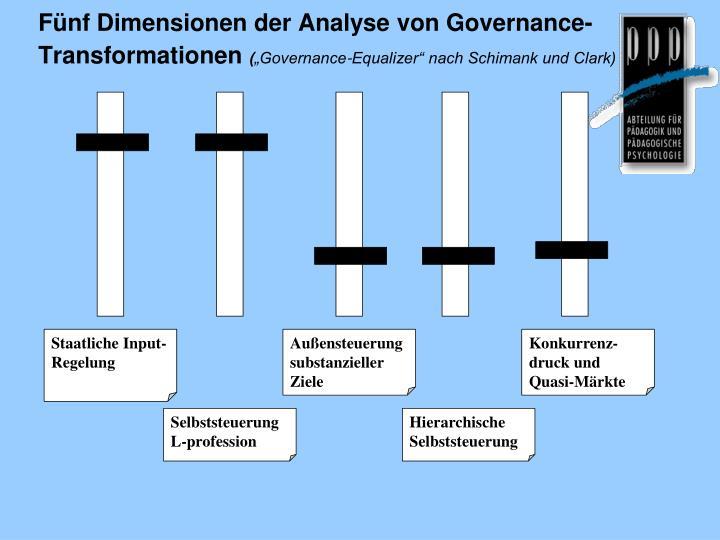 Staatliche Input-Regelung