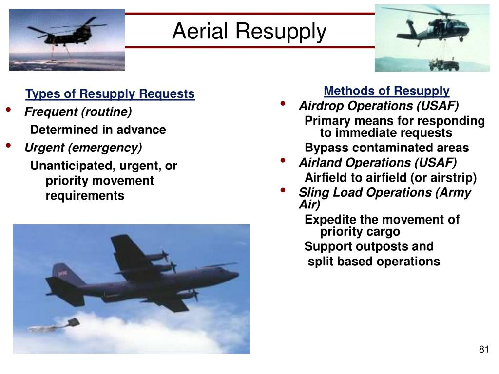 Types of Resupply Requests