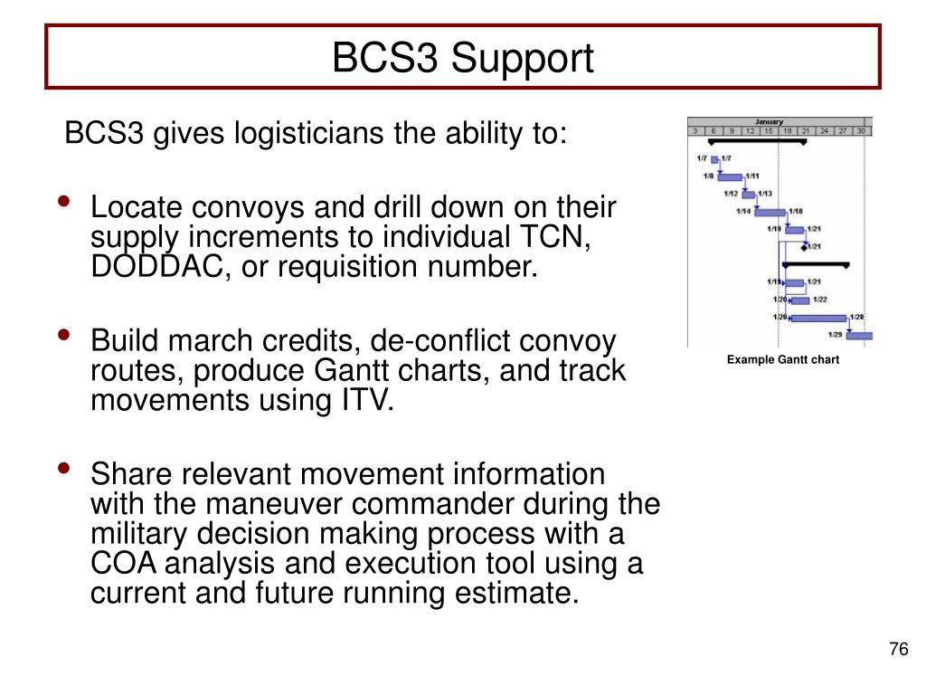 BCS3 Support