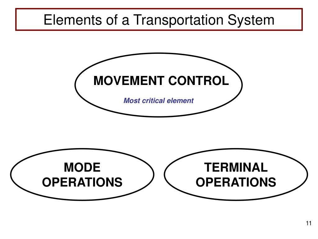 Elements of a Transportation System