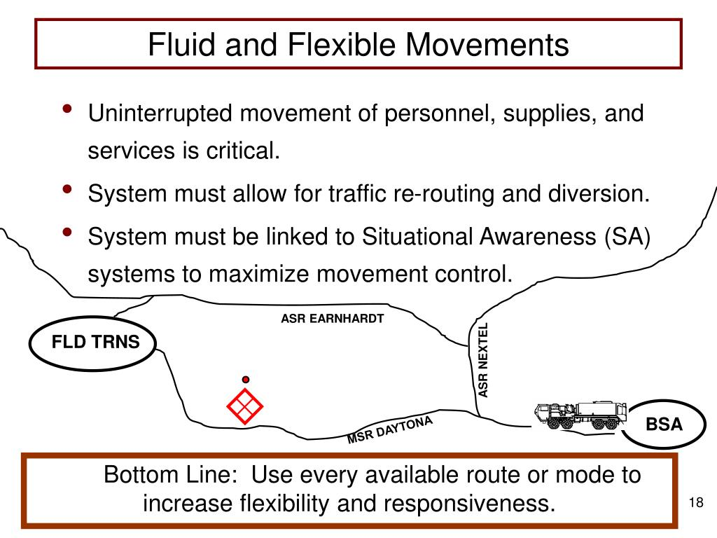 Fluid and Flexible Movements