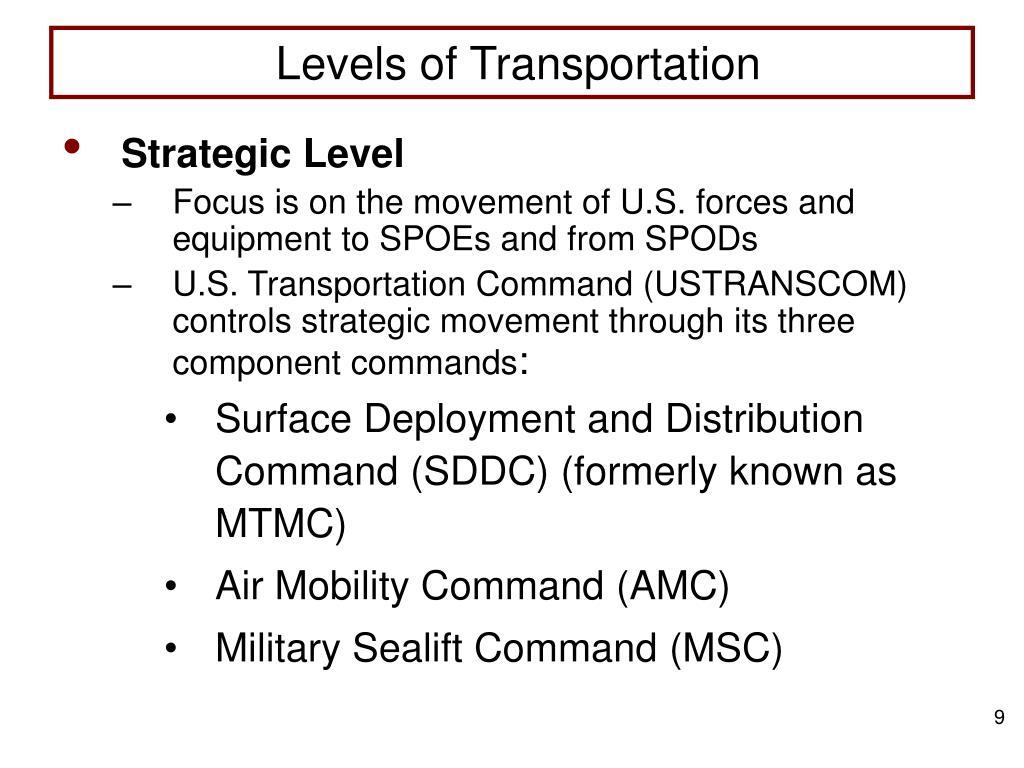 Levels of Transportation