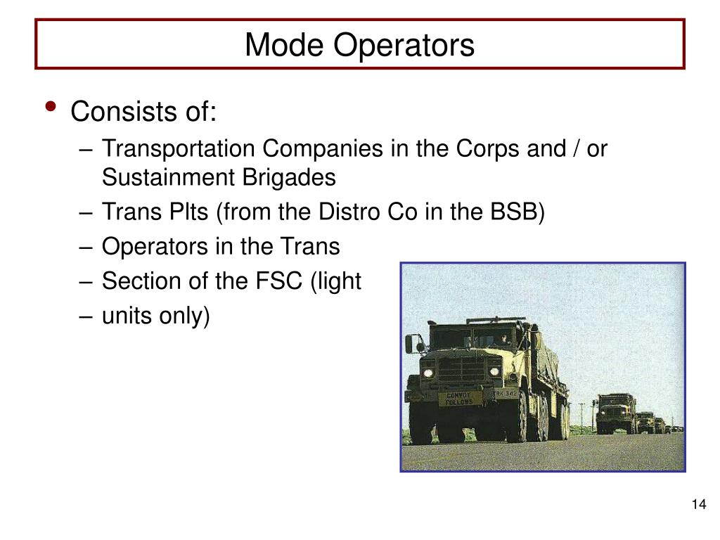 Mode Operators