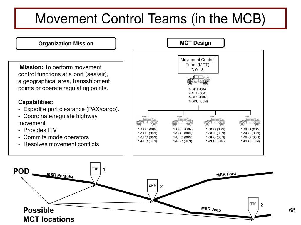 MCT Design