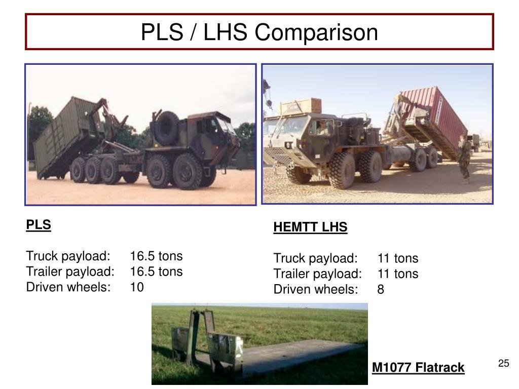 PLS / LHS Comparison