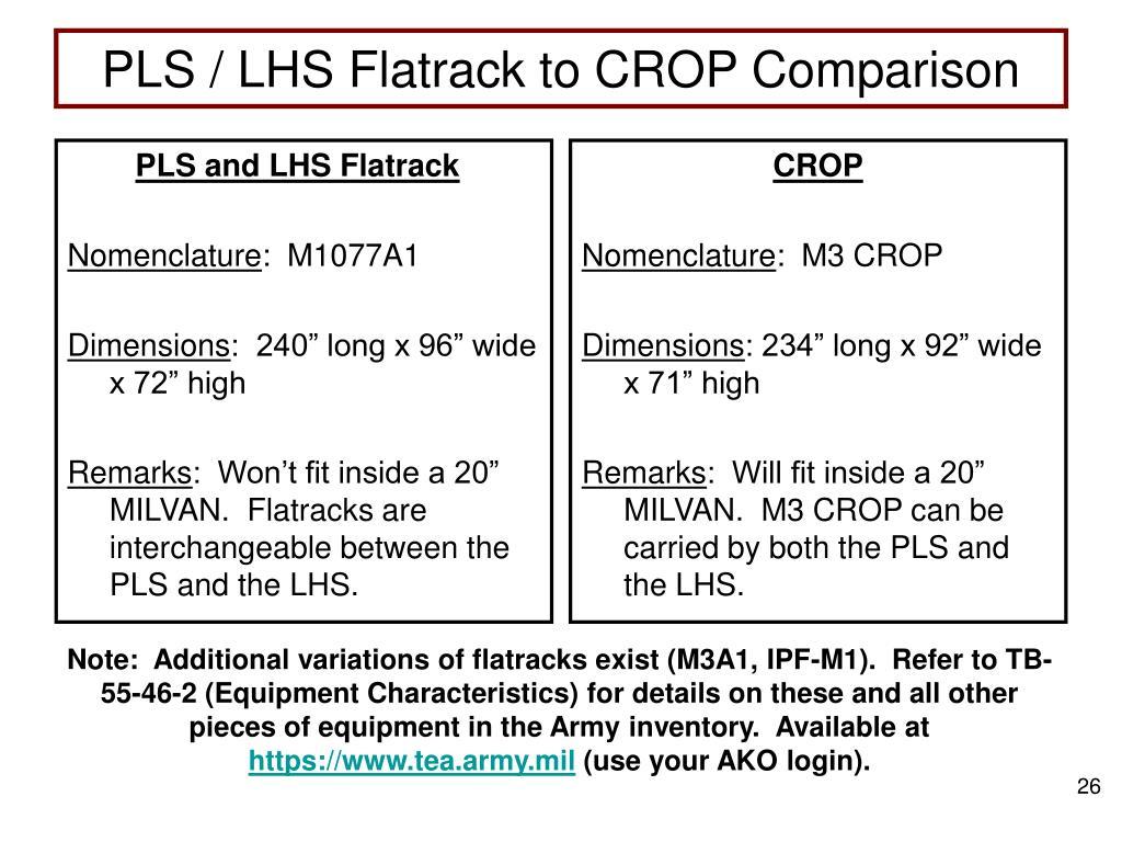 PLS and LHS Flatrack