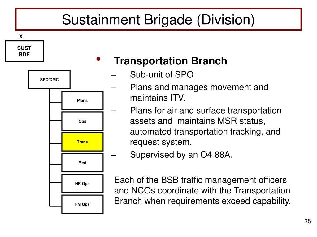 Sustainment Brigade (Division)