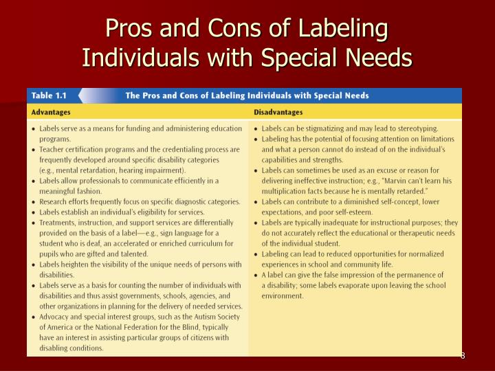 Pros and Cons of Labeling
