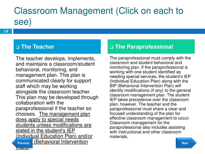 Classroom Management (Click on each to see)