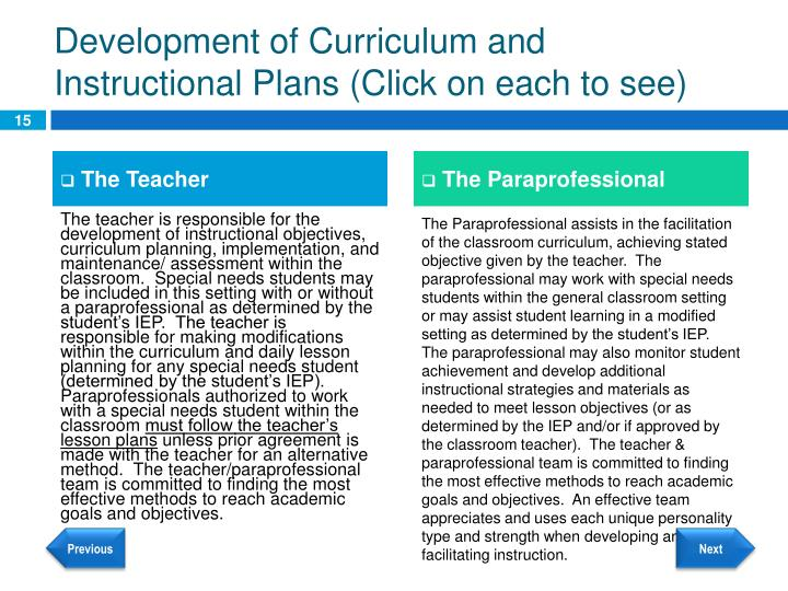 Development of Curriculum and Instructional Plans (Click on each to see)