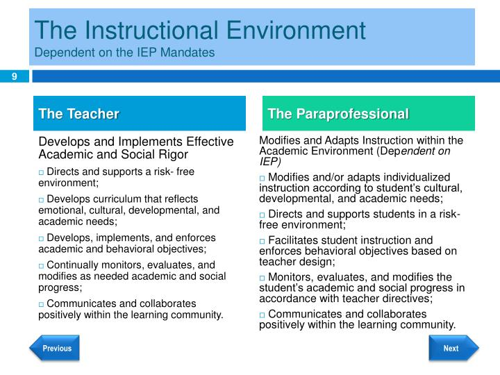 The Instructional Environment