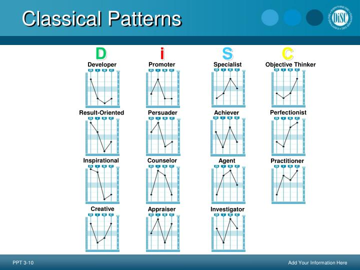 Classical Patterns