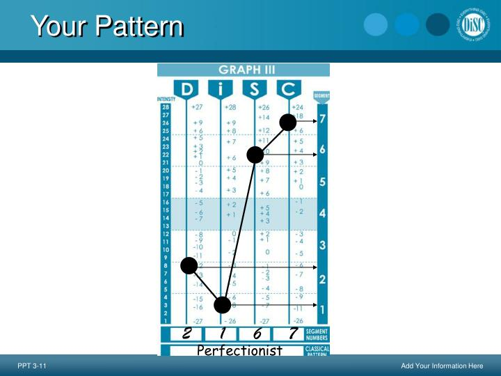 Your Pattern