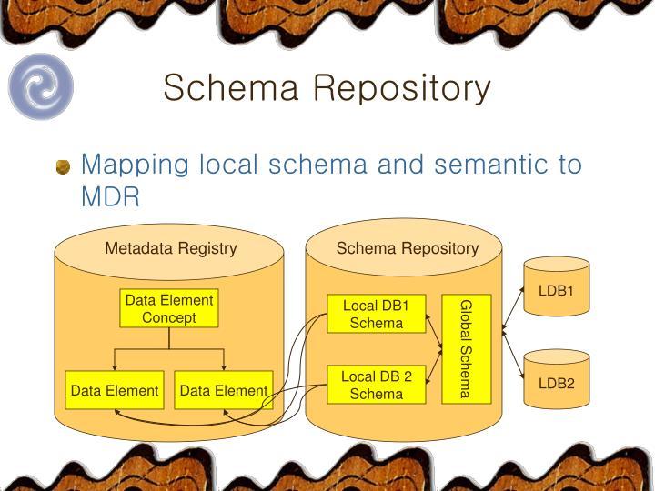 Schema Repository