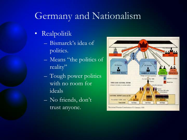 Germany and Nationalism