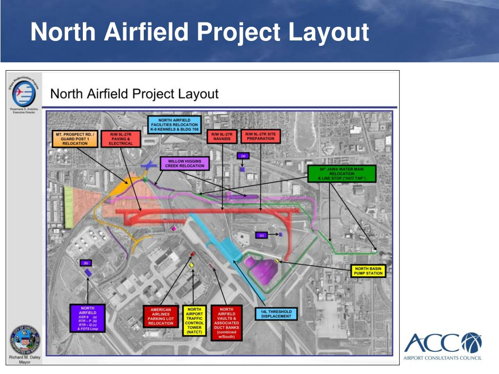 North Airfield Project Layout