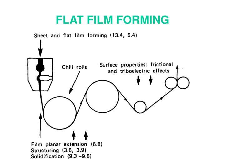 FLAT FILM FORMING