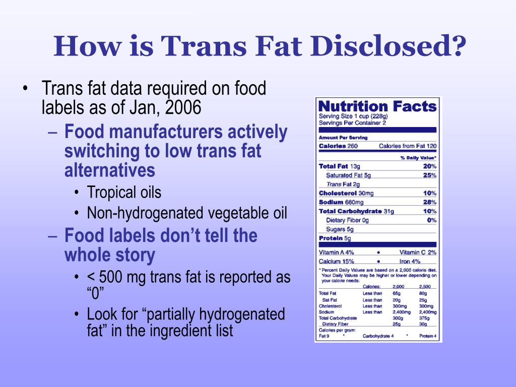 How is Trans Fat Disclosed?