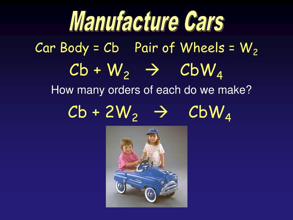 Manufacture Cars