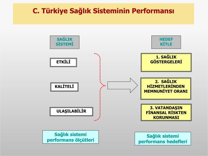 C. Türkiye Sağlık Sisteminin