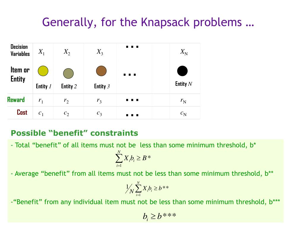 Generally, for the Knapsack problems …