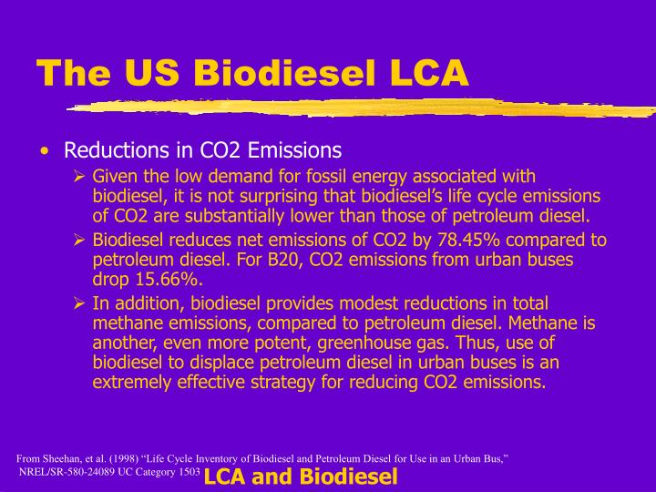 The US Biodiesel LCA