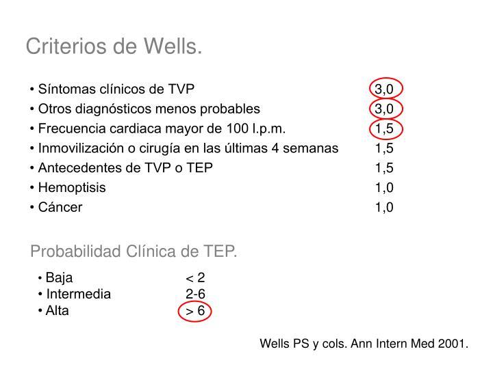 Criterios de Wells.