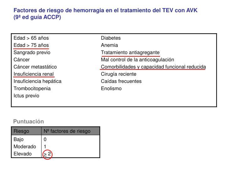 Factores de riesgo de hemorragia en el tratamiento del TEV con AVK