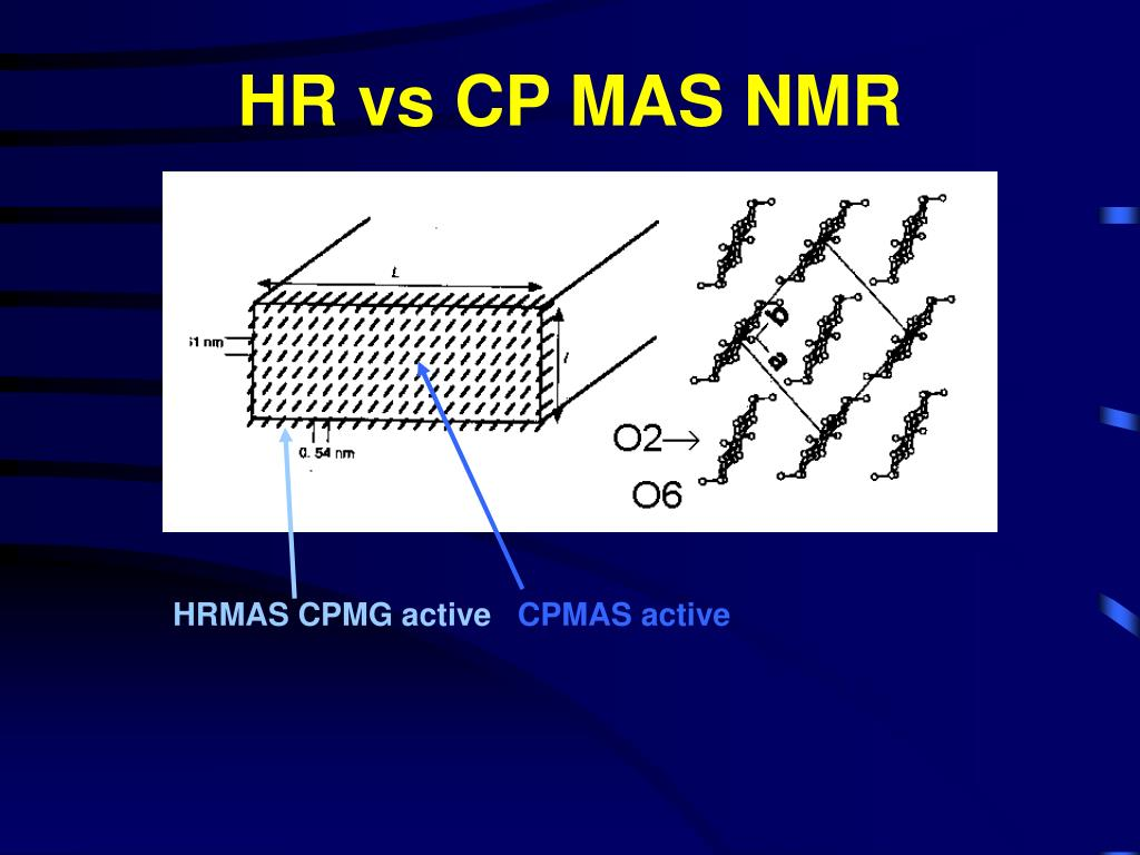 HR vs CP MAS NMR