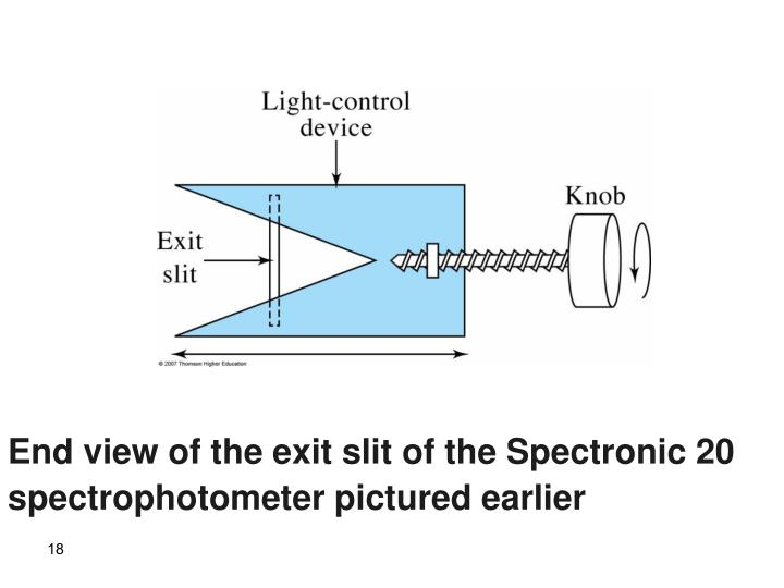 End view of the exit slit of the Spectronic 20