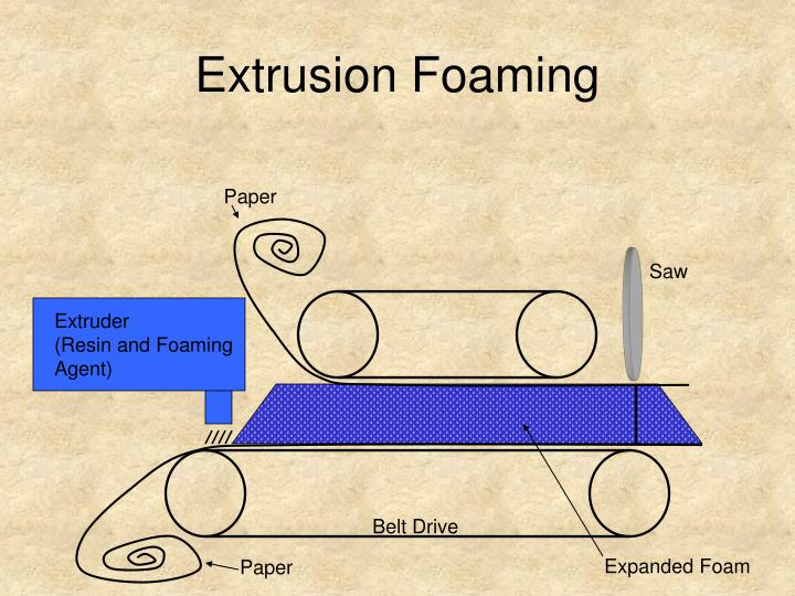 Extrusion Foaming