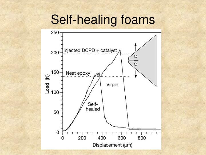 Self-healing foams
