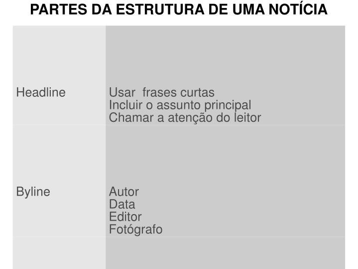 PARTES DA ESTRUTURA DE UMA NOTÍCIA