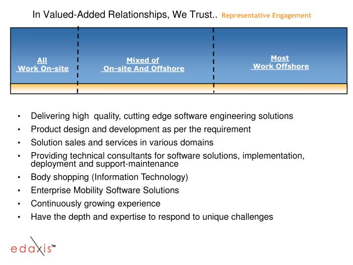 In valued added relationships we trust representative engagement
