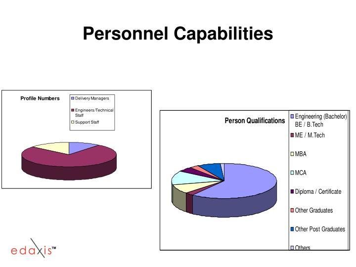 Personnel Capabilities