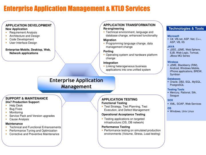Enterprise Application Management & KTLO Services