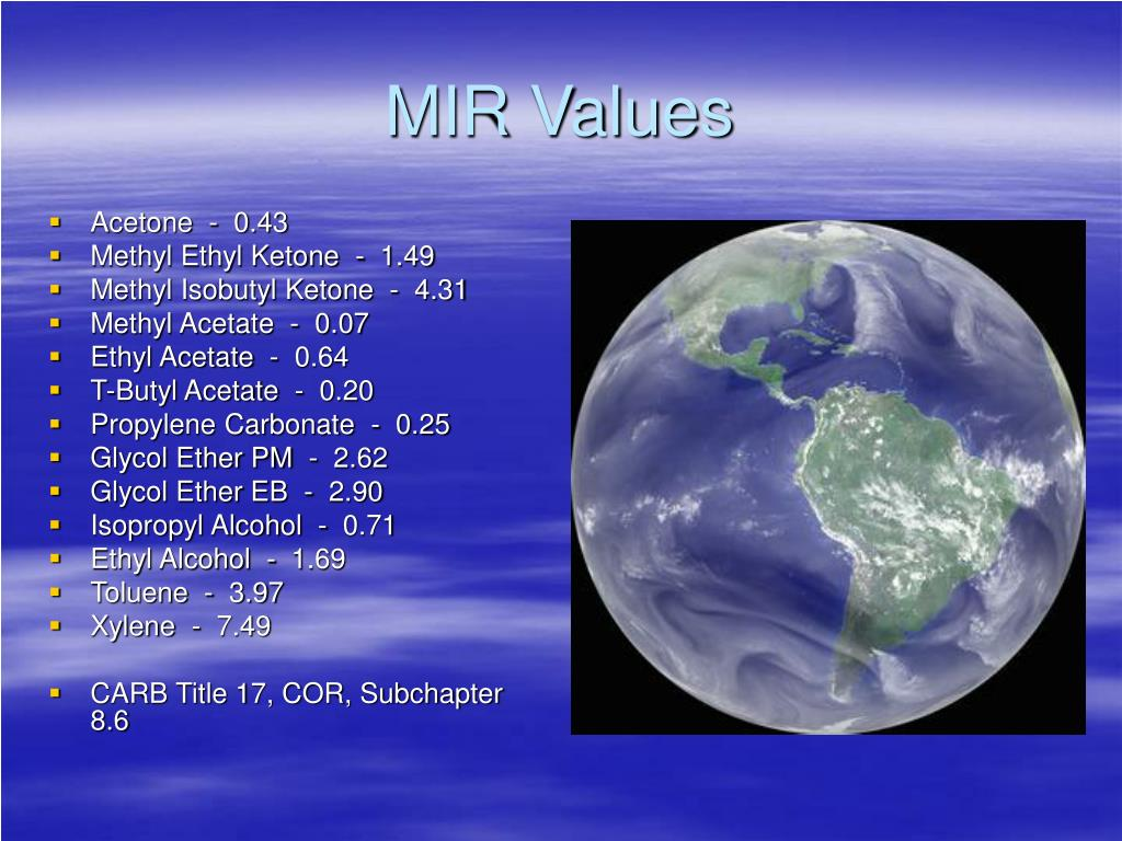MIR Values