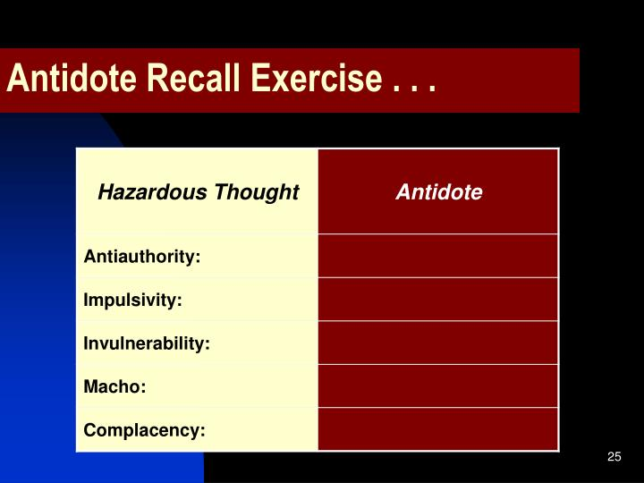 Antidote Recall Exercise . . .