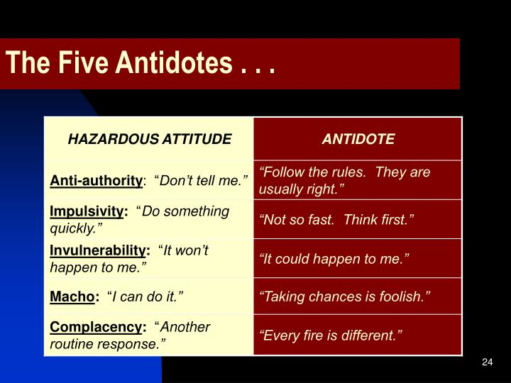 The Five Antidotes . . .