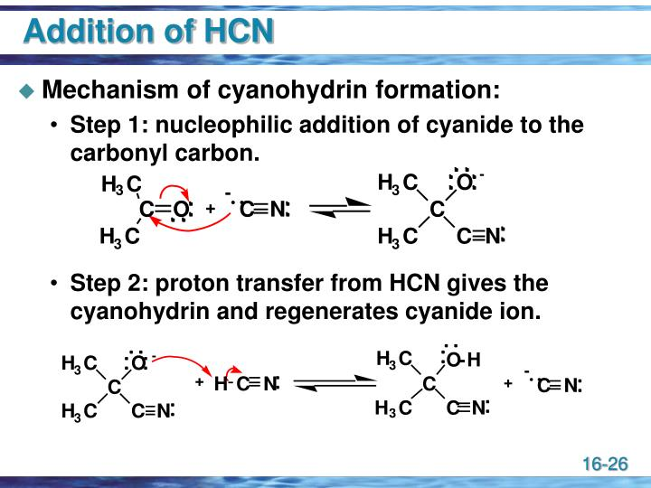 Addition of HCN