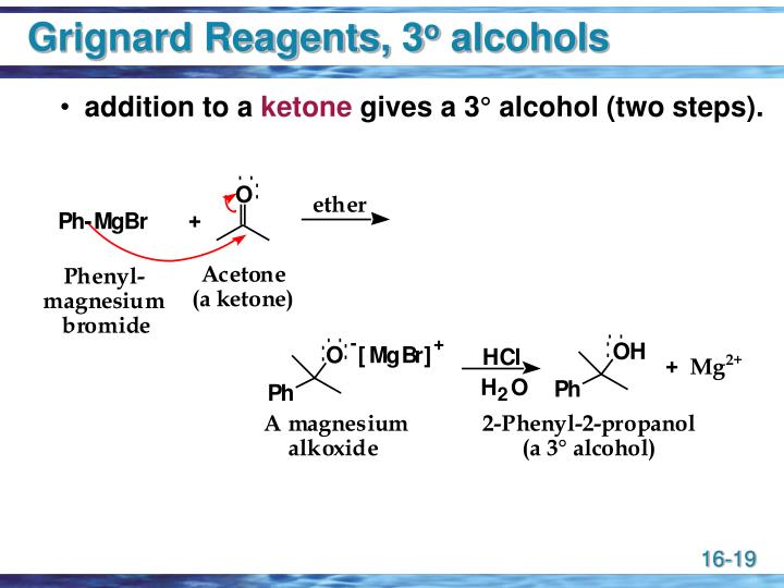 Grignard Reagents, 3