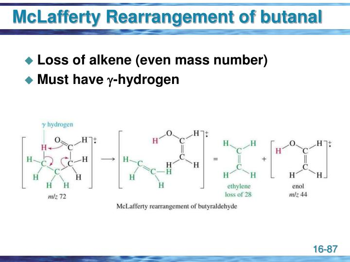 McLafferty Rearrangement of butanal